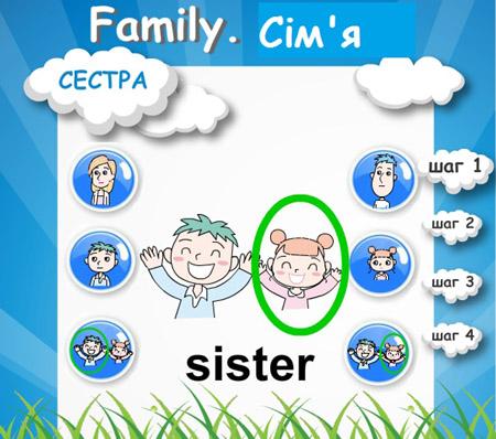 Family (Сім'я) - онлайн гра для вивчення англійської