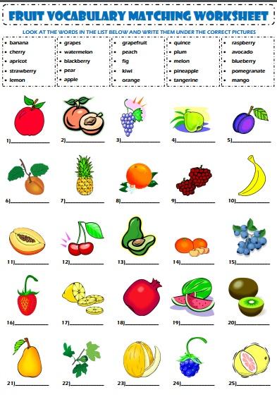 Вправа для вивчення назв фруктів. Подивіться на слова в списку і запишіть їх під відповідним зображенням