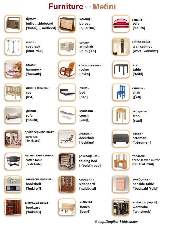 Англійські слова з транскрипцією на тему «Меблі / Furniture» таблиця в картинках