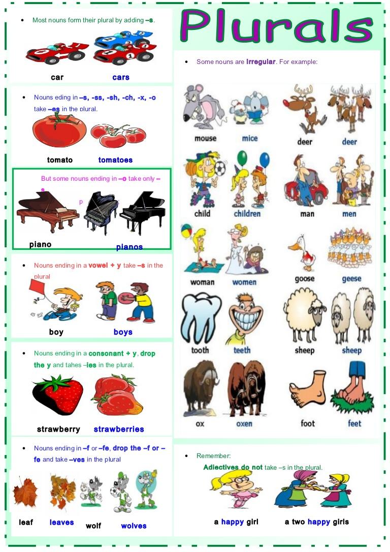 Утворення множини іменників в англійській мові - узагальнення
