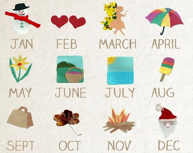 Months of the Year (Місяці року)