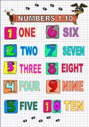 Картинка з цифрами англійською мовою для дітей